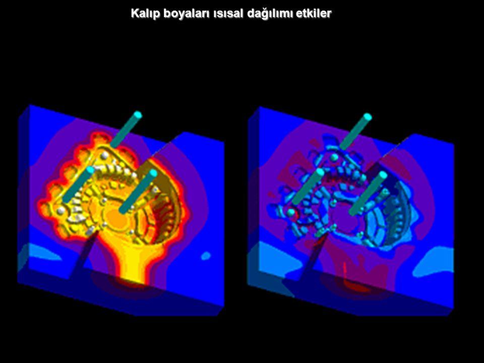 Kalıp boyaları ısısal dağılımı etkiler