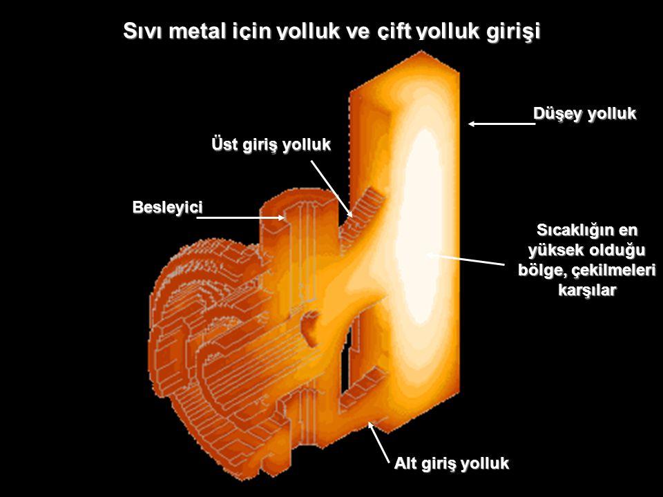 Sıvı metal için yolluk ve çift yolluk girişi