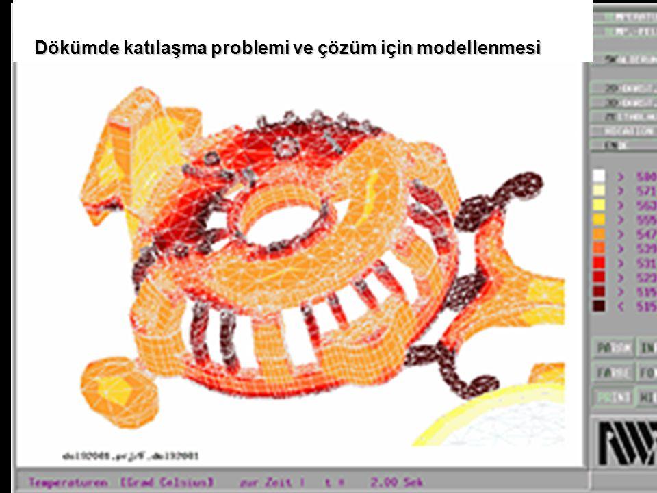 Dökümde katılaşma problemi ve çözüm için modellenmesi