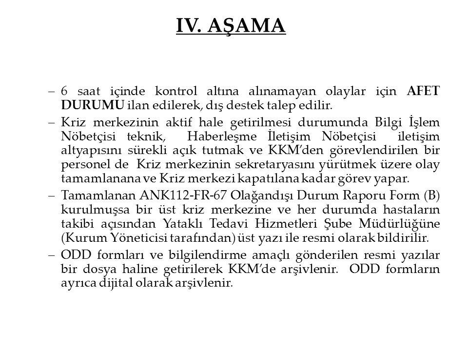IV. AŞAMA 6 saat içinde kontrol altına alınamayan olaylar için AFET DURUMU ilan edilerek, dış destek talep edilir.