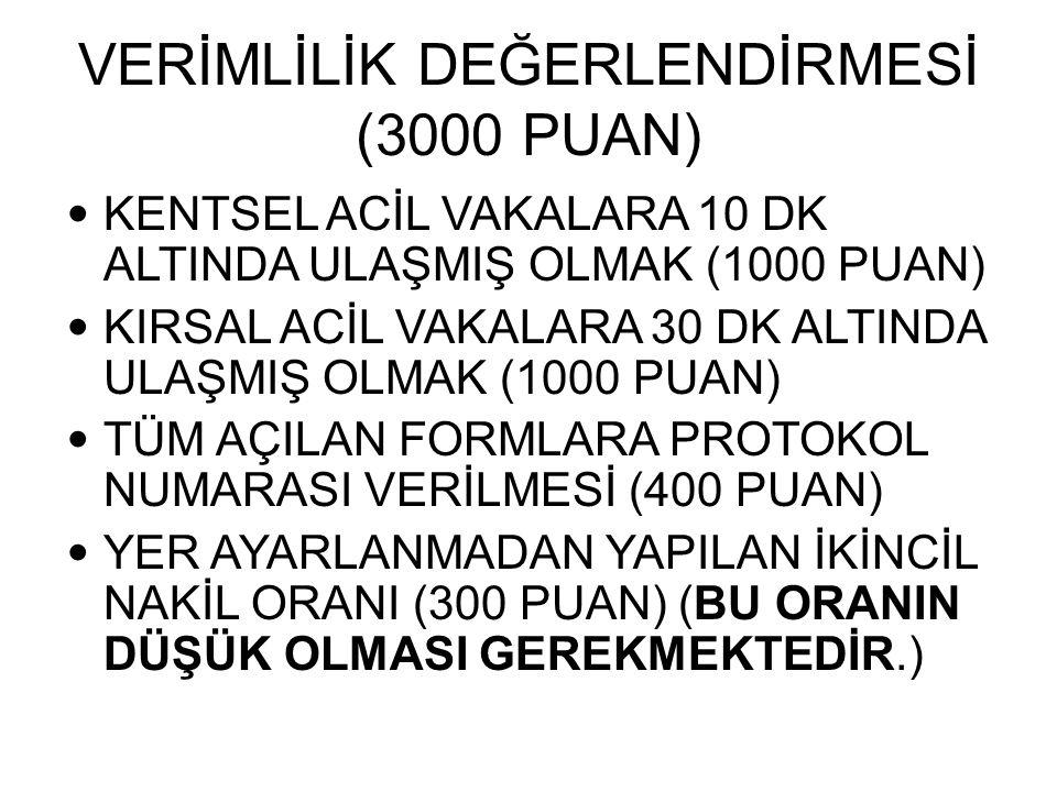 VERİMLİLİK DEĞERLENDİRMESİ (3000 PUAN)