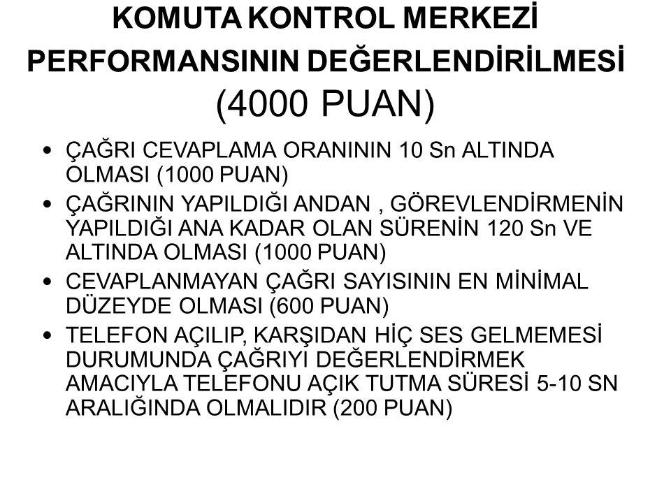 KOMUTA KONTROL MERKEZİ PERFORMANSININ DEĞERLENDİRİLMESİ (4000 PUAN)