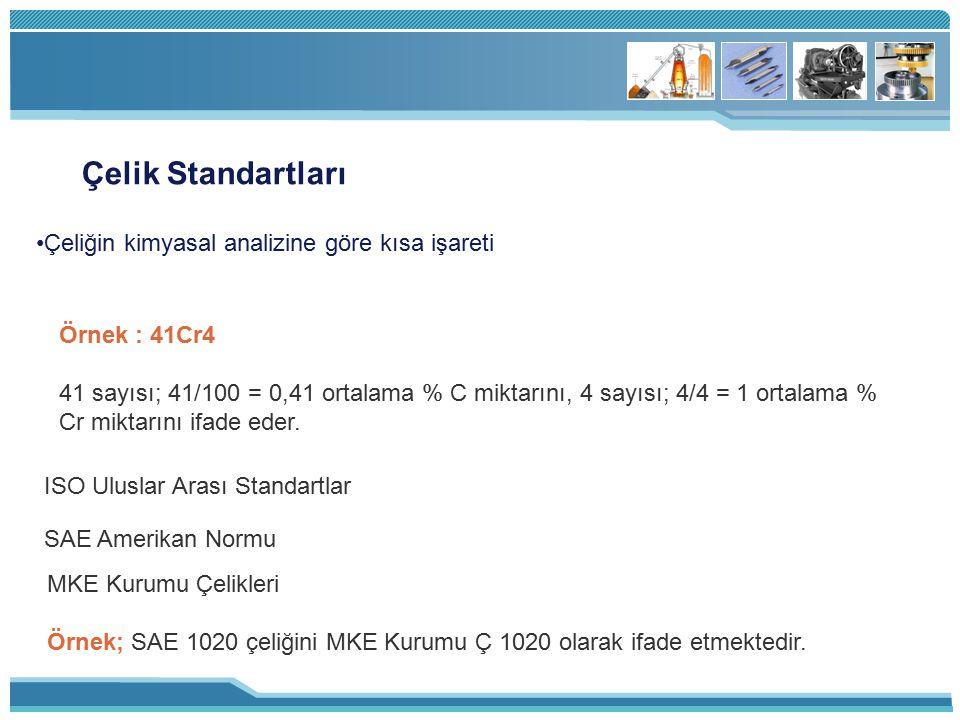 Çelik Standartları Çeliğin kimyasal analizine göre kısa işareti