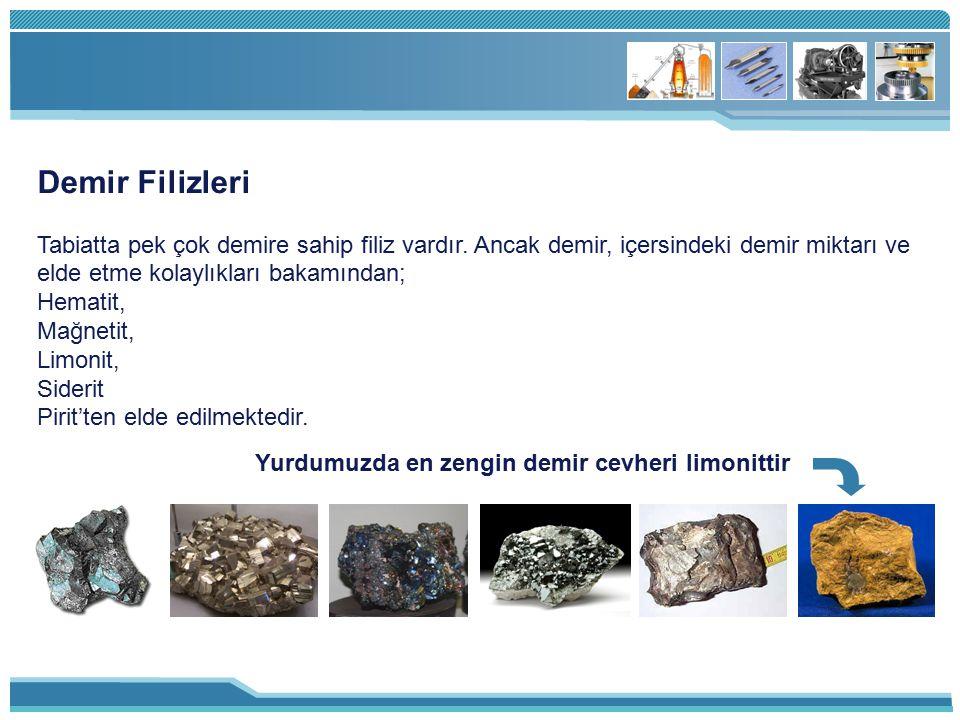 Demir Filizleri Tabiatta pek çok demire sahip filiz vardır. Ancak demir, içersindeki demir miktarı ve.