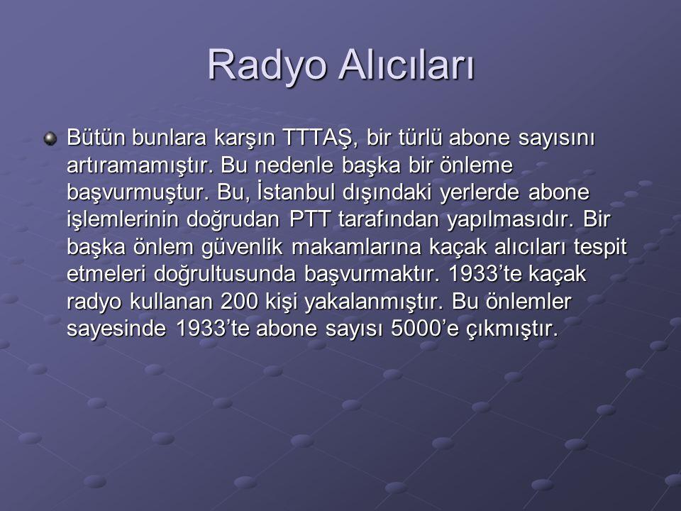 Radyo Alıcıları