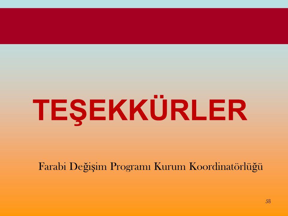Farabi Değişim Programı Kurum Koordinatörlüğü