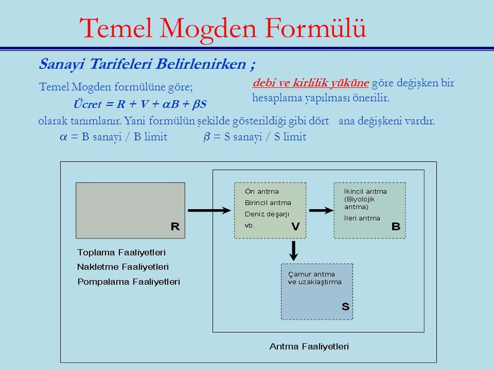 Temel Mogden Formülü Temel Mogden formülüne göre;