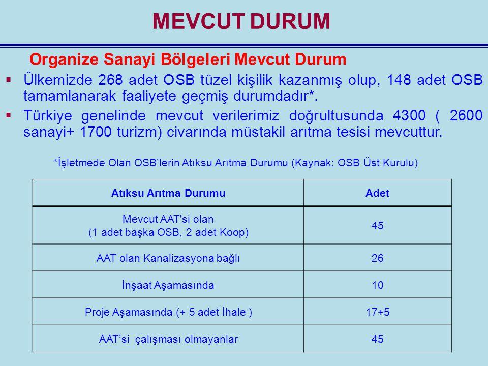 MEVCUT DURUM Organize Sanayi Bölgeleri Mevcut Durum