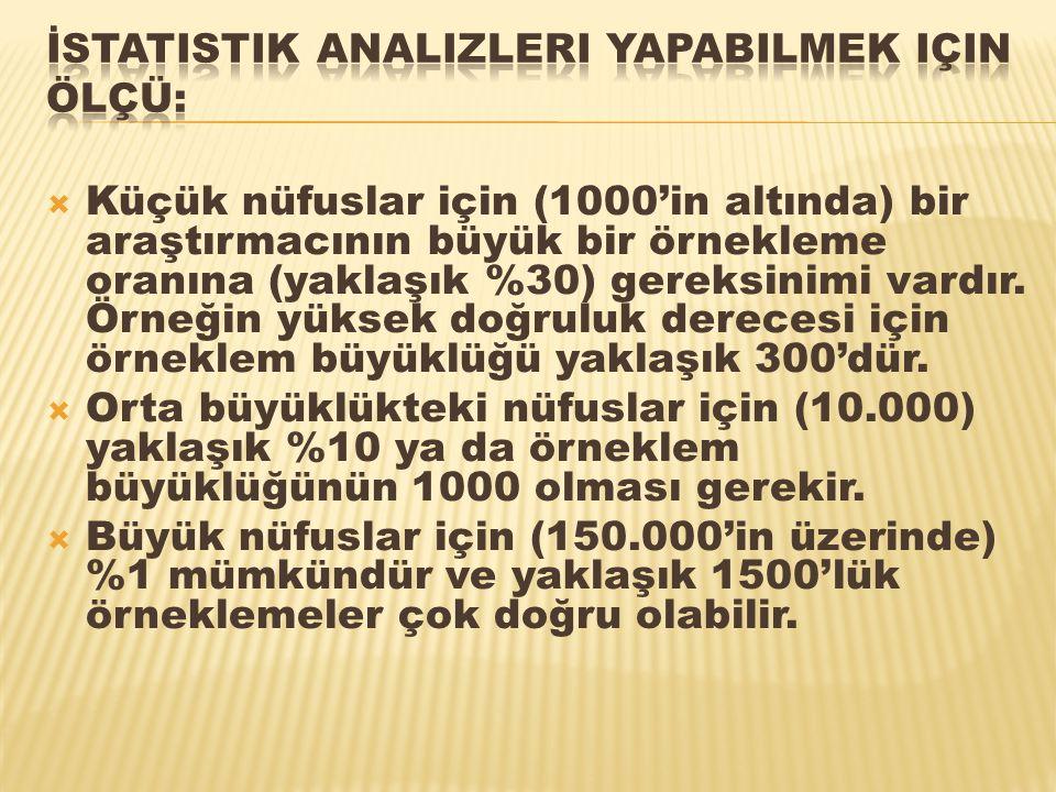 İstatistik analizleri yapabilmek için ölçü: