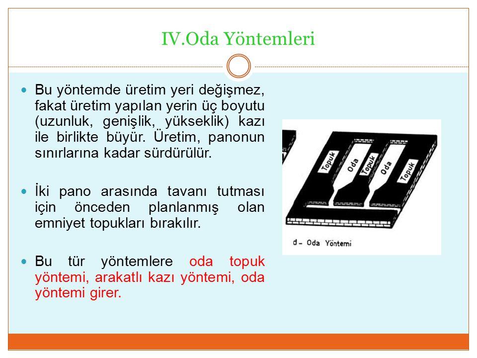 IV.Oda Yöntemleri