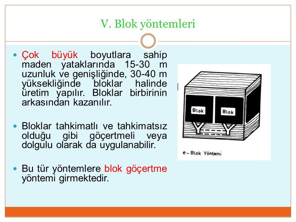 V. Blok yöntemleri