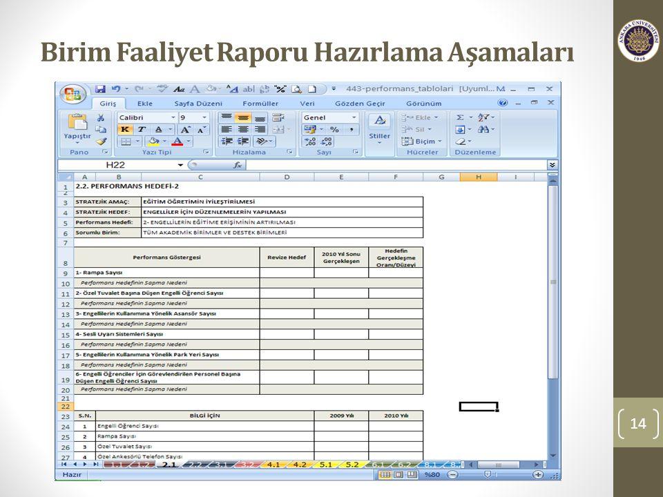Birim Faaliyet Raporu Hazırlama Aşamaları