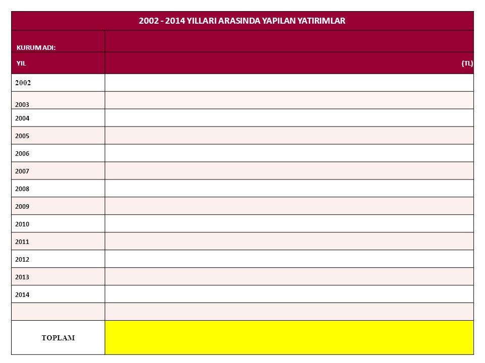 2002 - 2014 YILLARI ARASINDA YAPILAN YATIRIMLAR