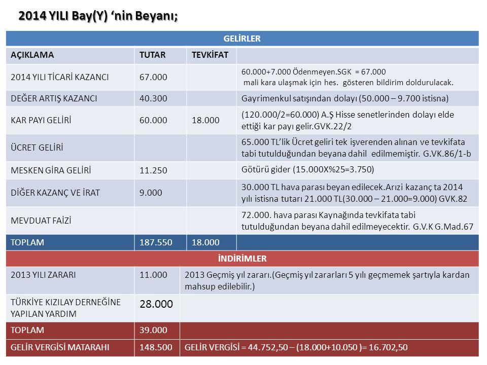 2014 YILI Bay(Y) 'nin Beyanı;