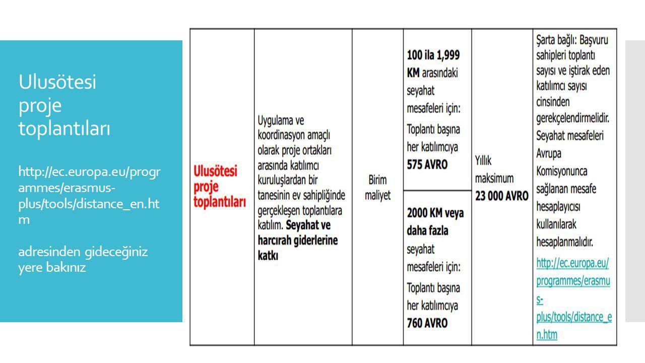 Ulusötesi proje toplantıları http://ec. europa