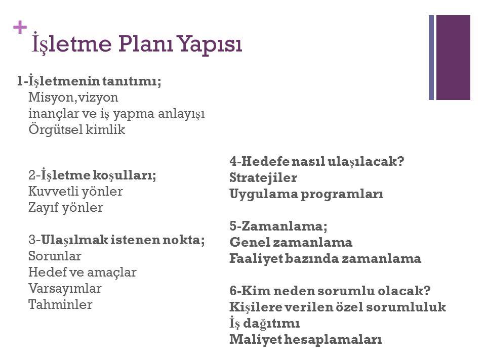 İşletme Planı Yapısı