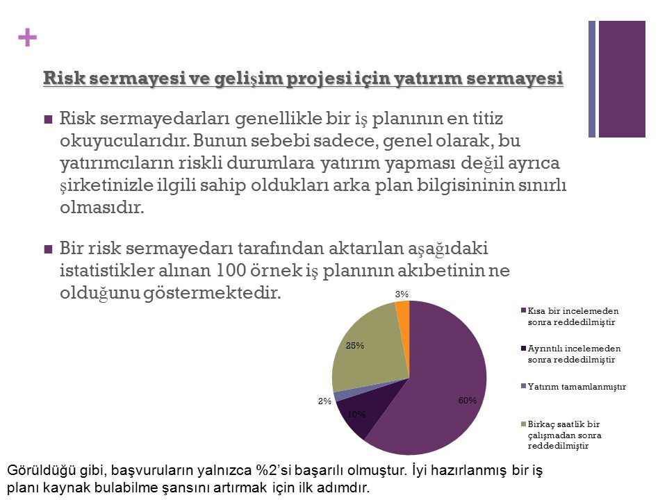 Risk sermayesi ve gelişim projesi için yatırım sermayesi