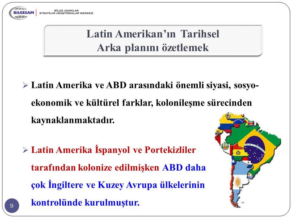 Latin Amerikan'ın Tarihsel Arka planını özetlemek