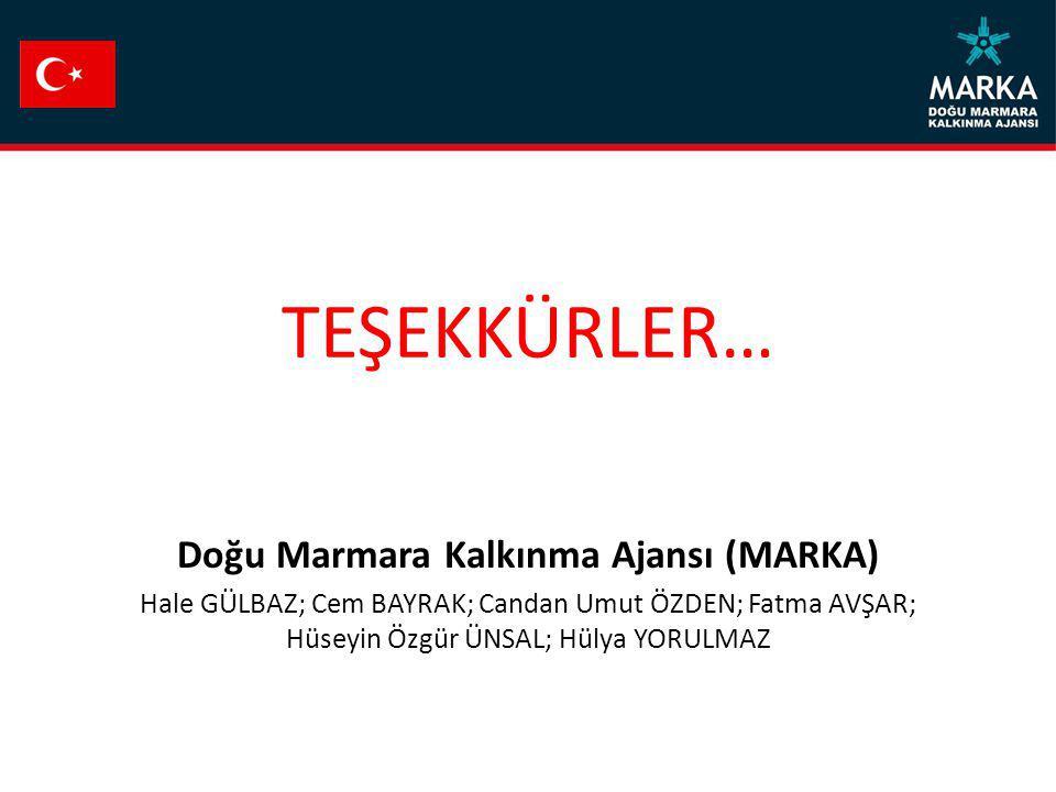Doğu Marmara Kalkınma Ajansı (MARKA)