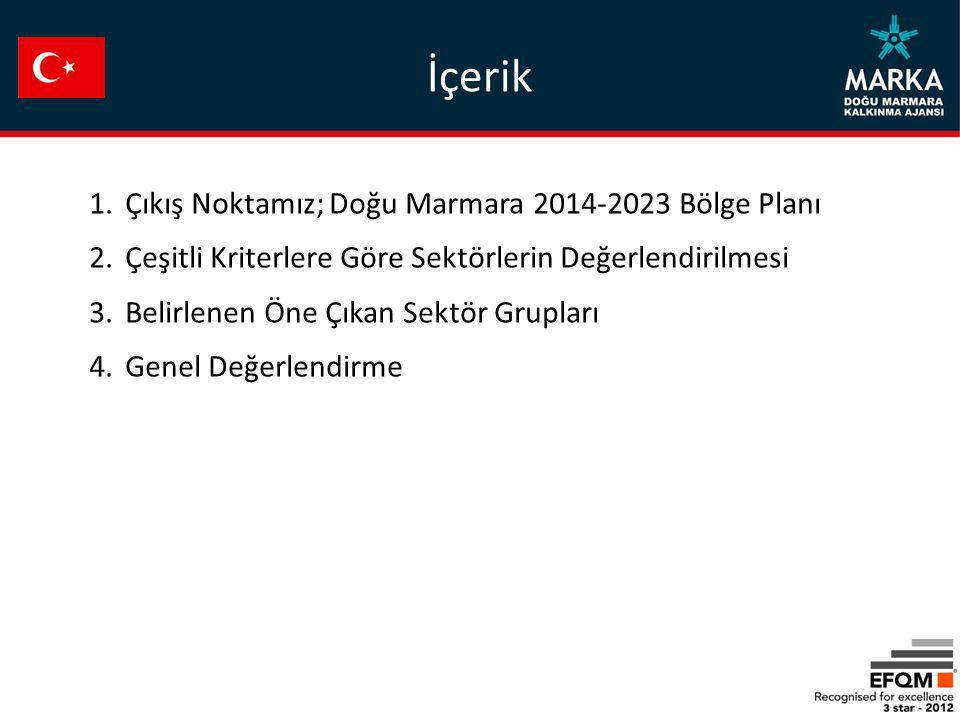 İçerik Çıkış Noktamız; Doğu Marmara 2014-2023 Bölge Planı