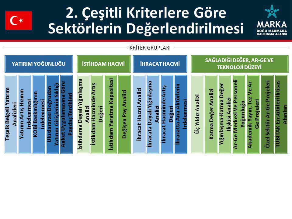 2. Çeşitli Kriterlere Göre Sektörlerin Değerlendirilmesi