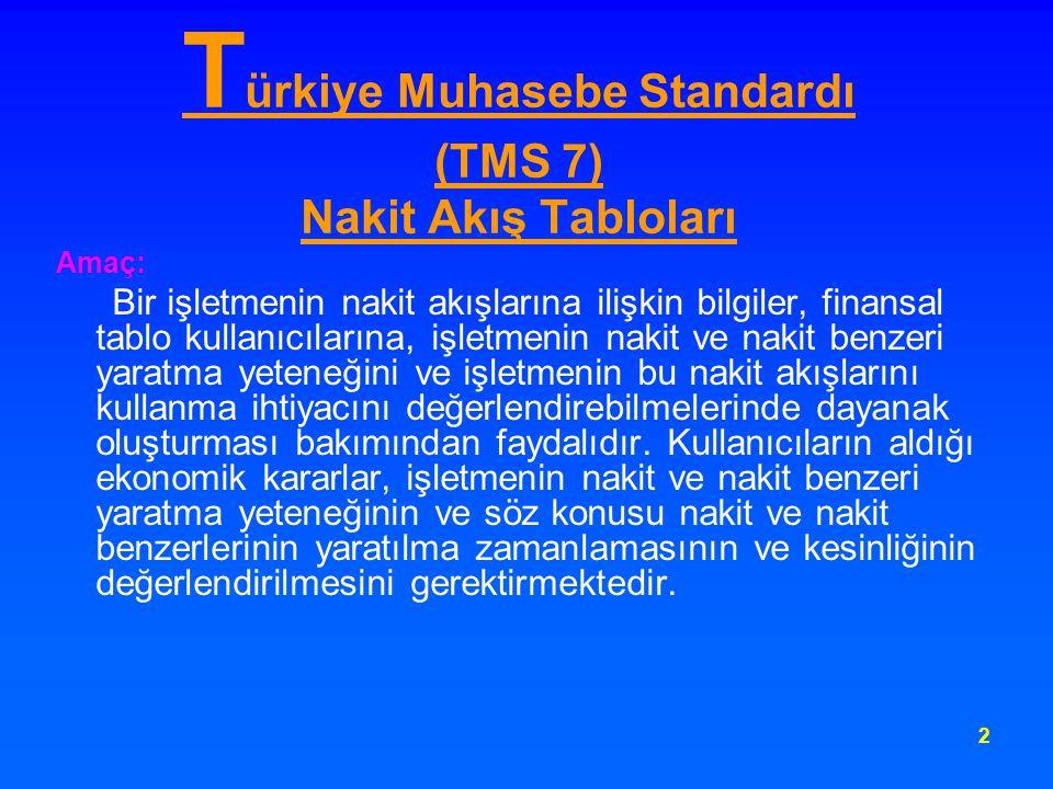 Türkiye Muhasebe Standardı (TMS 7) Nakit Akış Tabloları