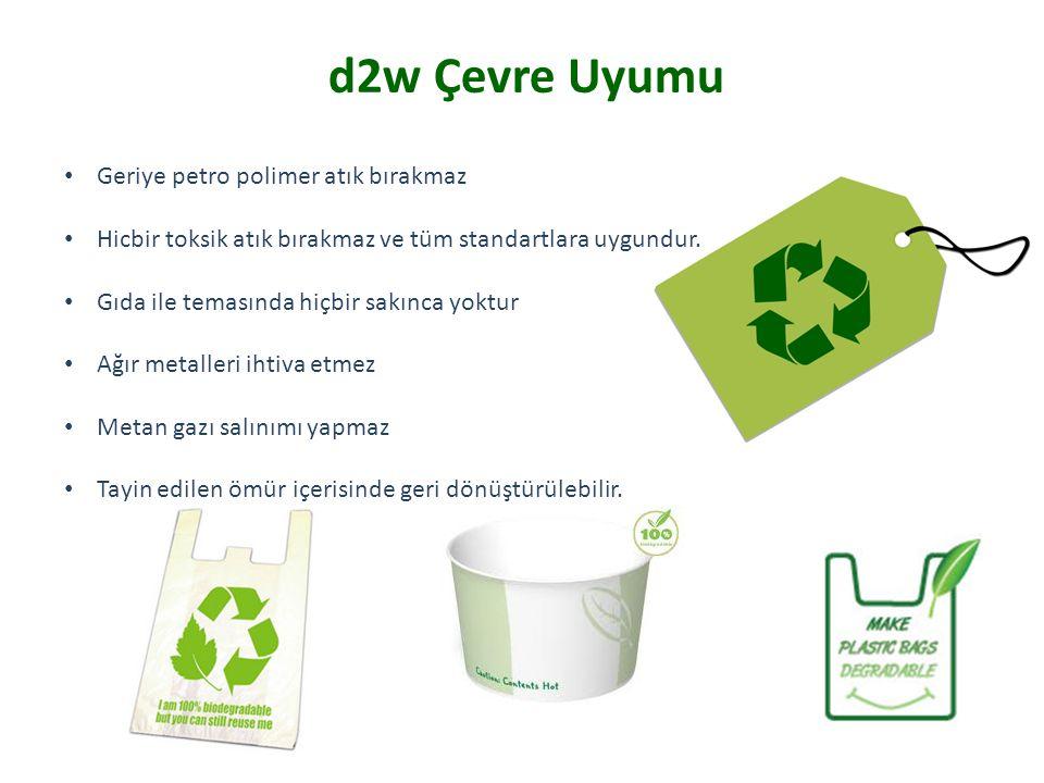d2w Çevre Uyumu Geriye petro polimer atık bırakmaz
