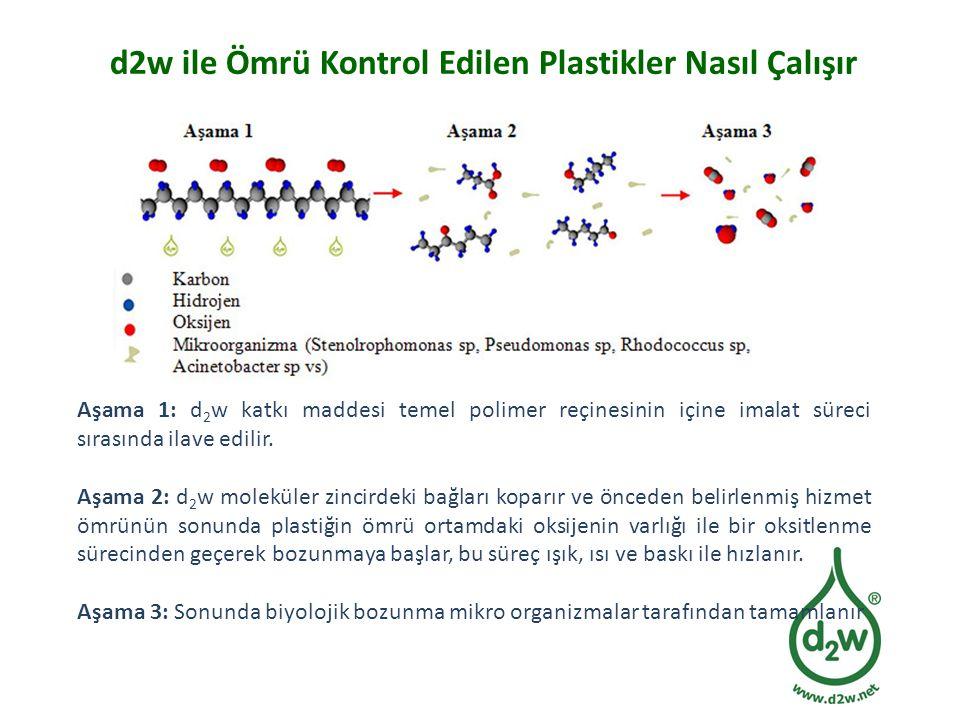 d2w ile Ömrü Kontrol Edilen Plastikler Nasıl Çalışır