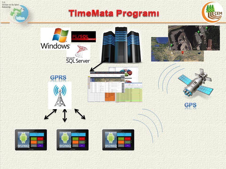TimeMata Programı GPrs GPs
