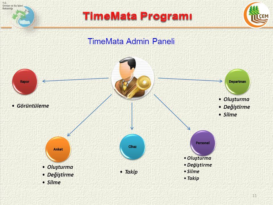 TimeMata Programı TimeMata Admin Paneli Oluşturma Görüntüleme