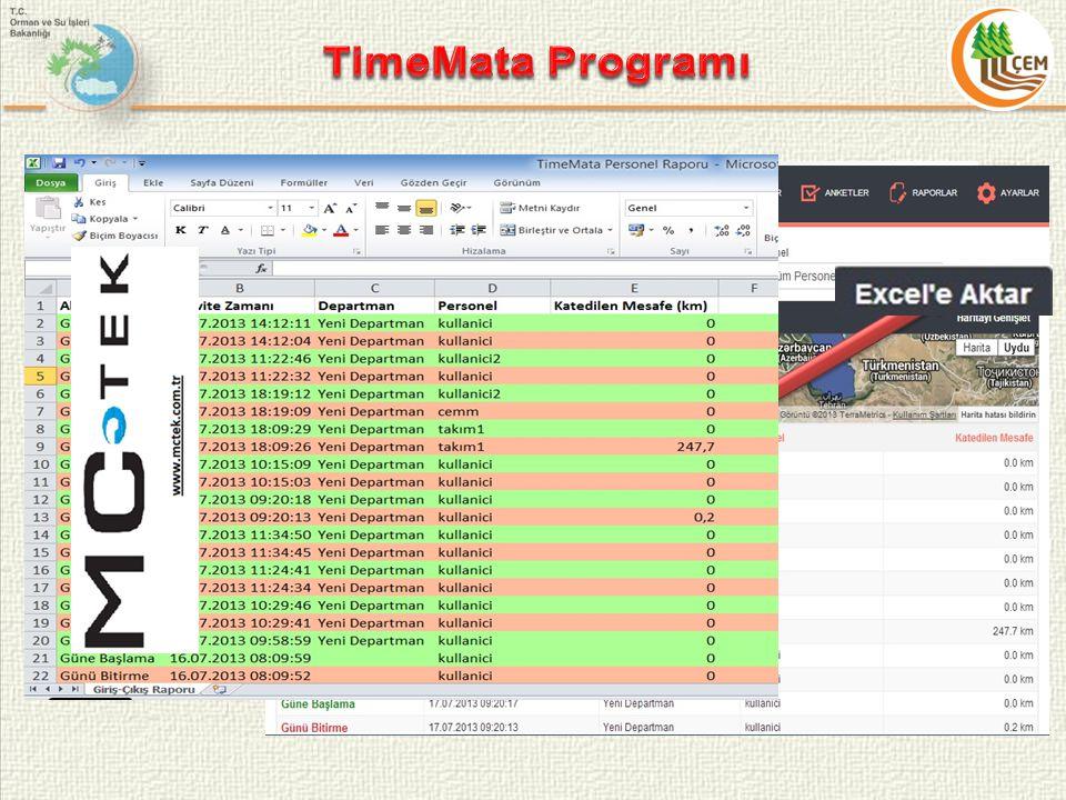 TimeMata Programı Filtreleme Alanı Personel logları