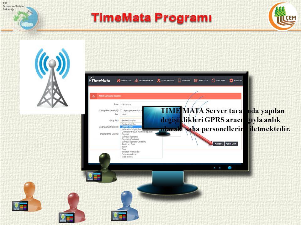 TimeMata Programı TIME MATA Server tarafında yapılan değişiklikleri GPRS aracılığıyla anlık olarak saha personellerine iletmektedir.