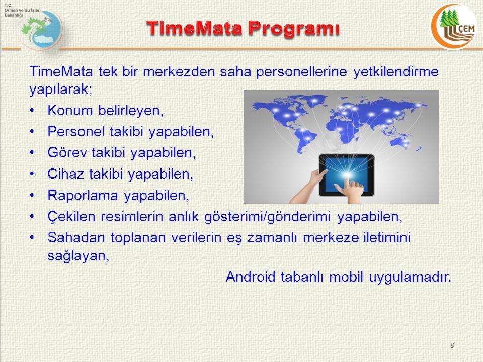TimeMata Programı TimeMata tek bir merkezden saha personellerine yetkilendirme yapılarak; Konum belirleyen,