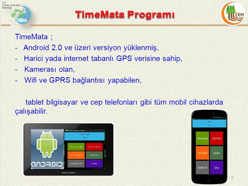 TimeMata Programı TimeMata ;