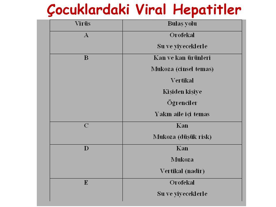 Çocuklardaki Viral Hepatitler