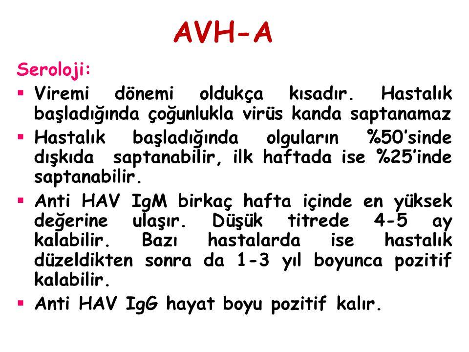 AVH-A Seroloji: Viremi dönemi oldukça kısadır. Hastalık başladığında çoğunlukla virüs kanda saptanamaz.