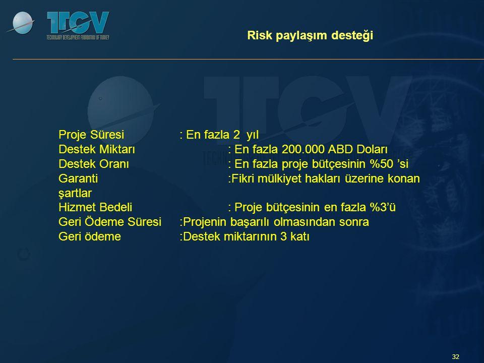 Risk paylaşım desteği Proje Süresi : En fazla 2 yıl. Destek Miktarı : En fazla 200.000 ABD Doları.