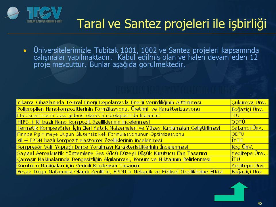 Taral ve Santez projeleri ile işbirliği