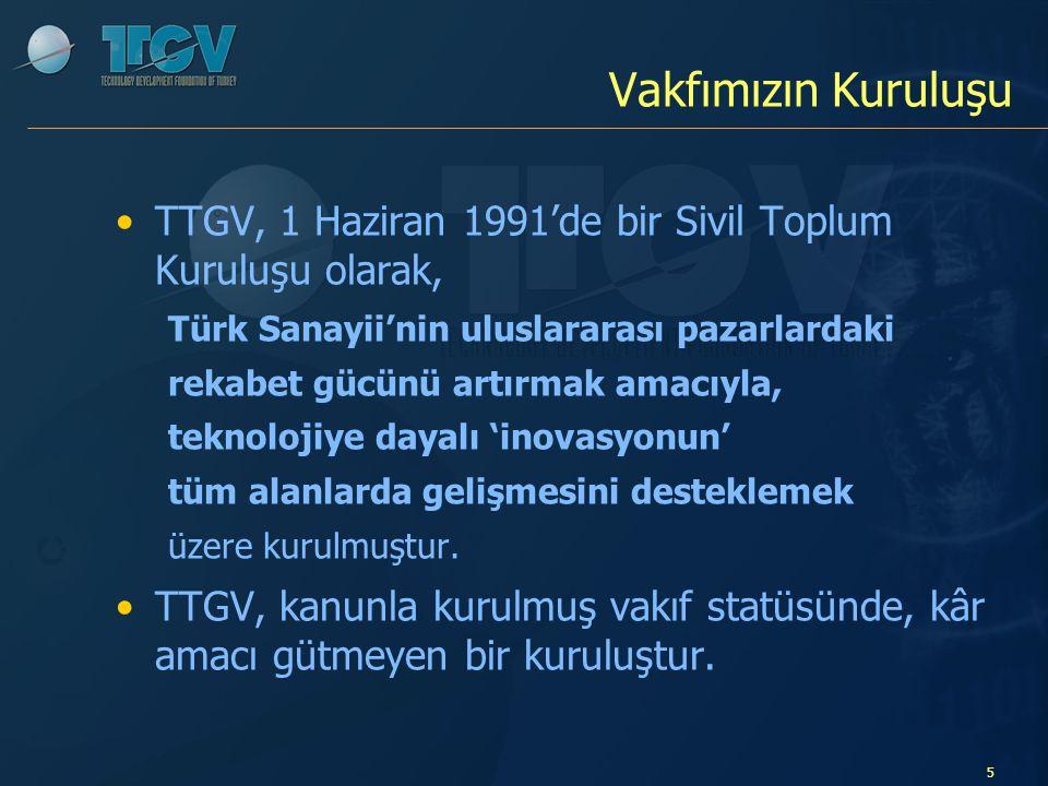 Vakfımızın Kuruluşu TTGV, 1 Haziran 1991'de bir Sivil Toplum Kuruluşu olarak, Türk Sanayii'nin uluslararası pazarlardaki.
