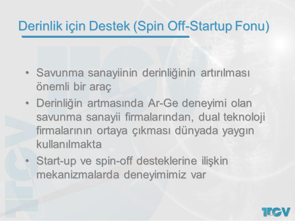 Derinlik için Destek (Spin Off-Startup Fonu)