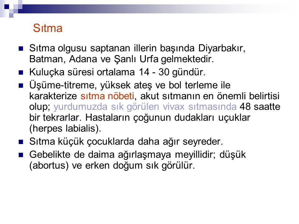 Sıtma Sıtma olgusu saptanan illerin başında Diyarbakır, Batman, Adana ve Şanlı Urfa gelmektedir. Kuluçka süresi ortalama 14 - 30 gündür.