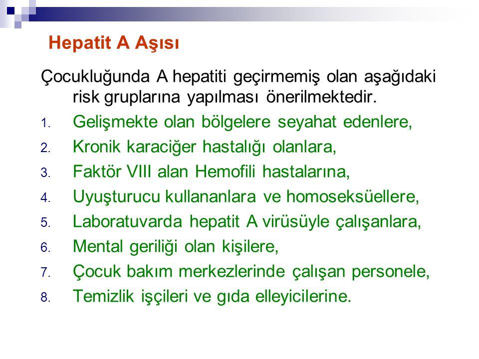 Hepatit A Aşısı Çocukluğunda A hepatiti geçirmemiş olan aşağıdaki risk gruplarına yapılması önerilmektedir.