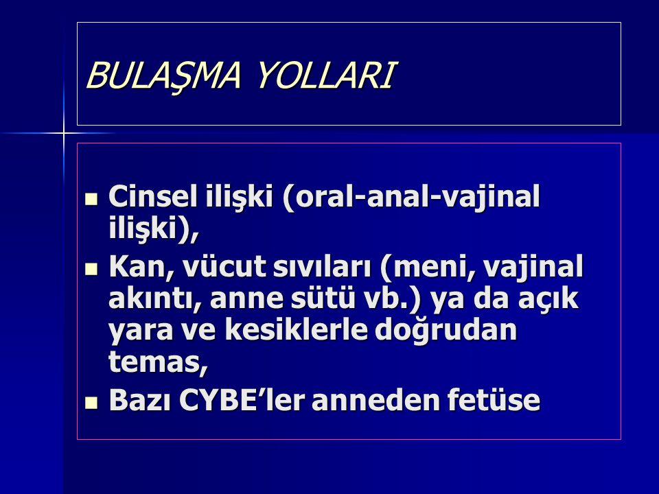 BULAŞMA YOLLARI Cinsel ilişki (oral-anal-vajinal ilişki),