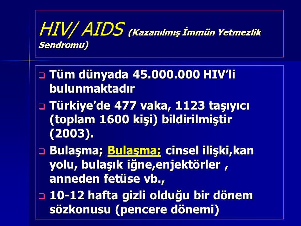 HIV/ AIDS (Kazanılmış İmmün Yetmezlik Sendromu)