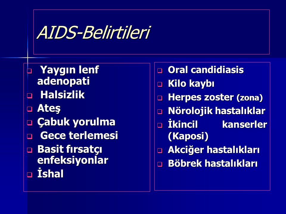 AIDS-Belirtileri Halsizlik Ateş Çabuk yorulma Gece terlemesi