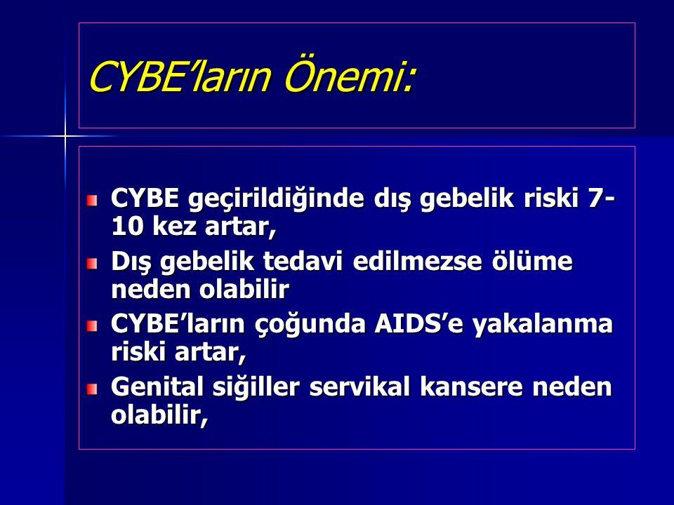 CYBE'ların Önemi: CYBE geçirildiğinde dış gebelik riski 7-10 kez artar, Dış gebelik tedavi edilmezse ölüme neden olabilir.