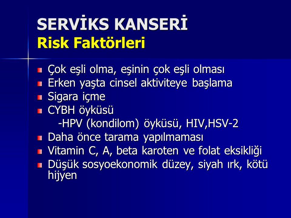 SERVİKS KANSERİ Risk Faktörleri