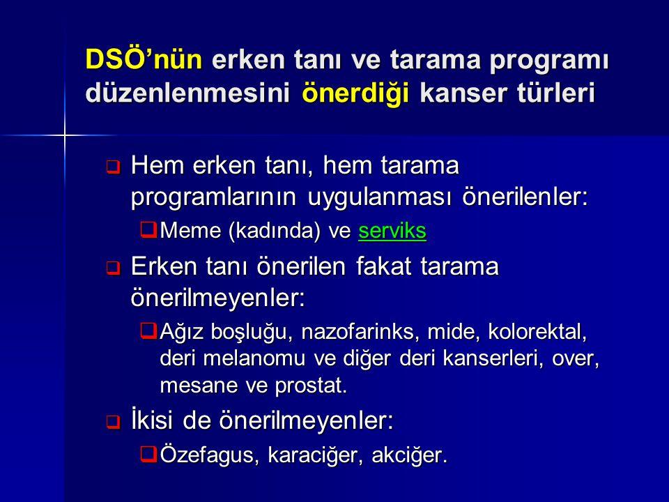 DSÖ'nün erken tanı ve tarama programı düzenlenmesini önerdiği kanser türleri