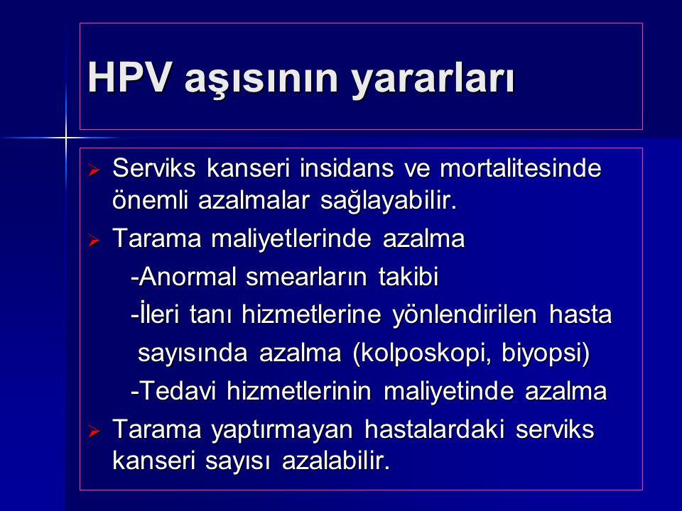 HPV aşısının yararları