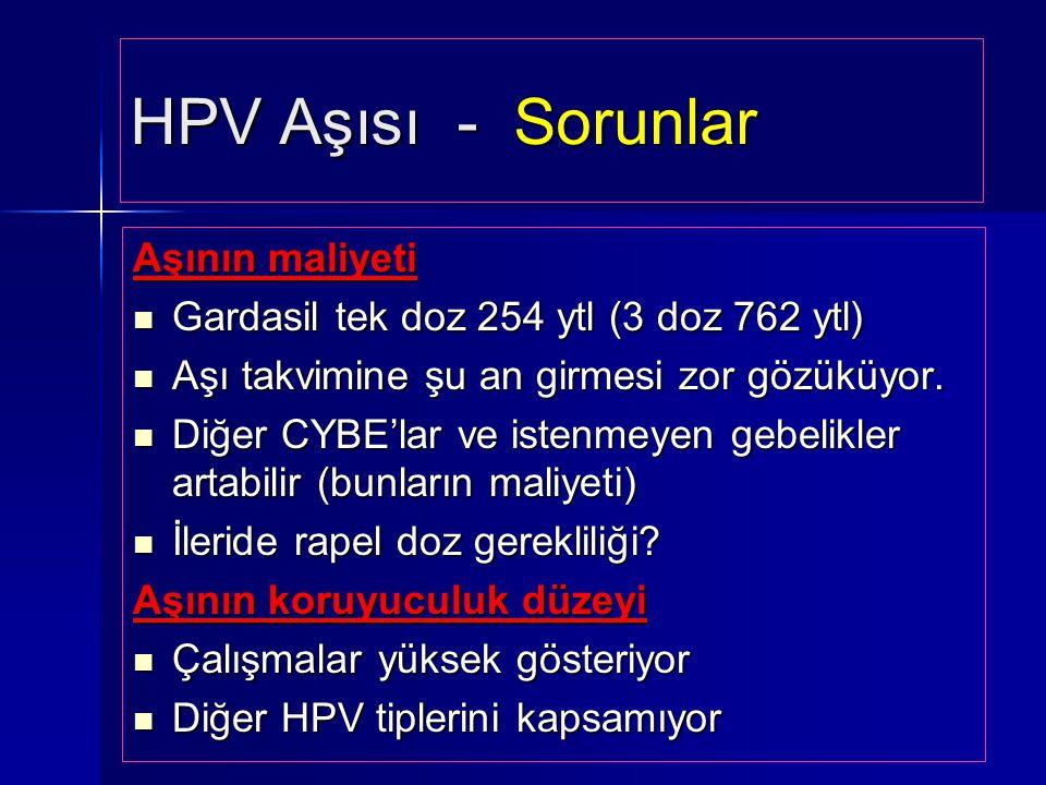 HPV Aşısı - Sorunlar Aşının maliyeti